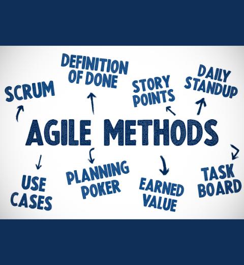 Agile HR Methoden