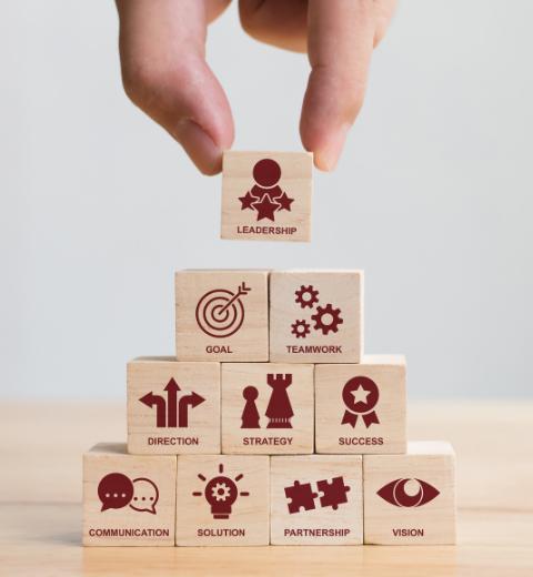 Agile HR Elemente